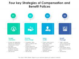 Four Key Strategies Of Compensation And Benefit Polices