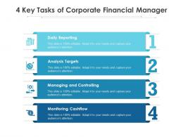 Four Key Tasks Of Corporate Financial Manager