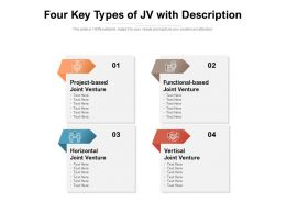 Four Key Types Of JV With Description