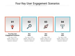 Four Key User Engagement Scenarios Ppt Powerpoint Presentation Styles Show Cpb