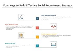 Four Keys To Build Effective Social Recruitment Strategy