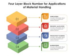 Four Layer Block Number For Applications Of Material Handling