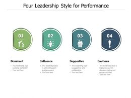 Four Leadership Style For Performance