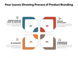 Four Leaves Showing Process Of Product Branding
