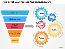 Four Level Gear Process And Funnel Design Flat Powerpoint Design