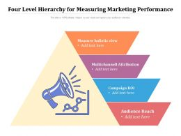Four Level Hierarchy For Measuring Marketing Performance