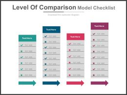 Four Level Of Comparision Model Checklist Powerpoint Slides