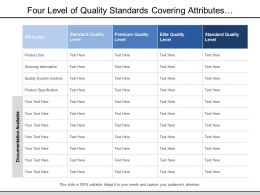 Four Level Of Quality Standards Covering Attributes Of Product Use Information Of Sourcing And Specification