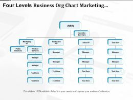 Four Levels Business Org Chart Marketing Production And Sales