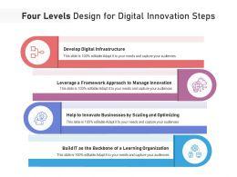 Four Levels Design For Digital Innovation Steps