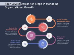 Four Levels Design For Steps In Managing Organizational Growth