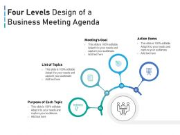 Four Levels Design Of A Business Meeting Agenda