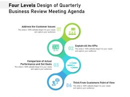 Four Levels Design Of Quarterly Business Review Meeting Agenda