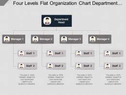 Four Levels Flat Organization Chart Department Head And Managers