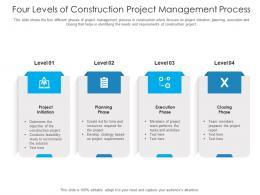 Four Levels Of Construction Project Management Process