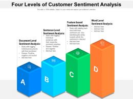 Four Levels Of Customer Sentiment Analysis