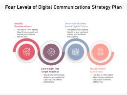 Four Levels Of Digital Communications Strategy Plan