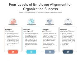 Four Levels Of Employee Alignment For Organization Success