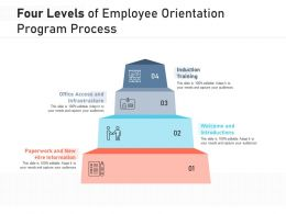 Four Levels Of Employee Orientation Program Process