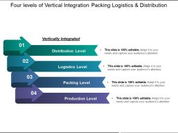 Four Levels Of Vertical Integration Packing Logistics And Distribution