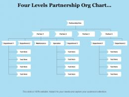 Four Levels Partnership Org Chart Maintenance Operations Departments