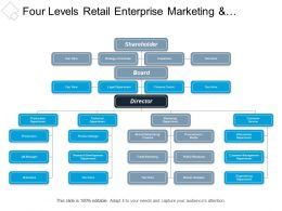 Four Levels Retail Enterprise Marketing And Customer Service Org Chart