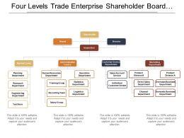 Four Levels Trade Enterprise Shareholder Board Director Org Chart