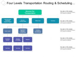 Four Levels Transportation Routing And Scheduling Org Chart1