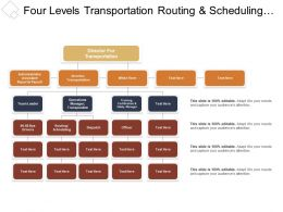 Four Levels Transportation Routing And Scheduling Org Chart
