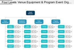 Four Levels Venue Equipment And Program Event Org Chart
