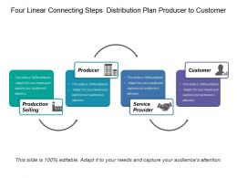 Four Linear Connecting Steps Distribution Plan Producer To Customer