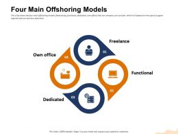 Four Main Offshoring Models Freelance M1456 Ppt Powerpoint Presentation Gallery Background Images