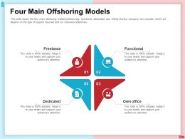 Four Main Offshoring Models Functional Own Office Ppt Presentation Slide