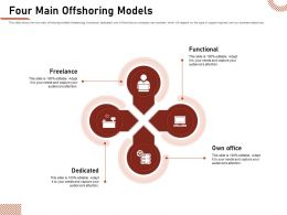 Four Main Offshoring Models Functional Own Ppt Powerpoint Microsoft
