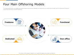 Four Main Offshoring Models M2600 Ppt Powerpoint Presentation Model Example