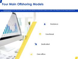 Four Main Offshoring Models Ppt Powerpoint Presentation Pictures Examples