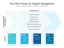 Four Main Phases For Program Management