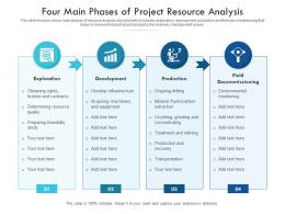 Four Main Phases Of Project Resource Analysis