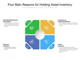 Four Main Reasons For Holding Asset Inventory