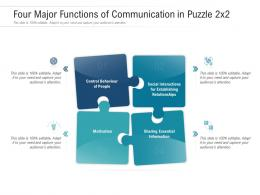 Four Major Functions Of Communication In Puzzle 2x2