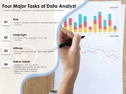 Four Major Tasks Of Data Analyst