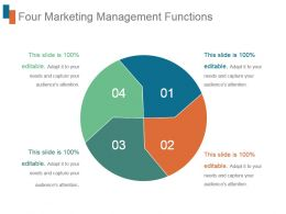 Four Marketing Management Functions Ppt Images Gallery