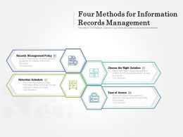 Four Methods For Information Records Management
