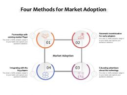 Four Methods For Market Adoption