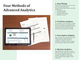 Four Methods Of Advanced Analytics