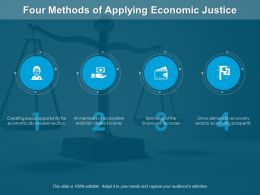 Four Methods Of Applying Economic Justice