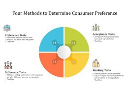 Four Methods To Determine Consumer Preference