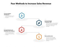 Four Methods To Increase Sales Revenue