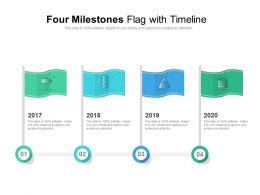 Four Milestones Flag With Timeline