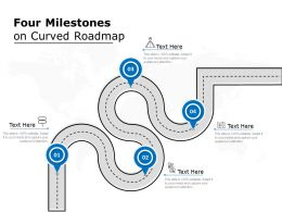 Four Milestones On Curved Roadmap